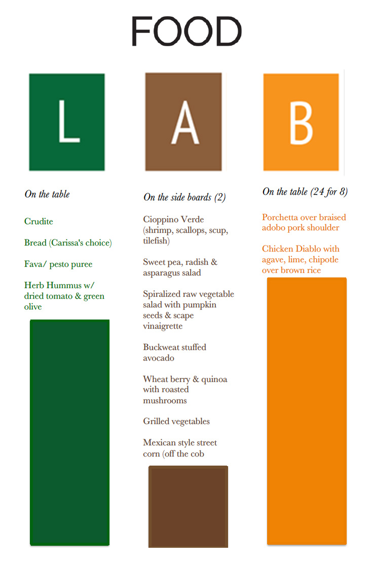 Menu for Food Lab Conference